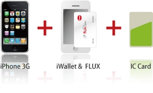 iPhone+iWallet+IC Card